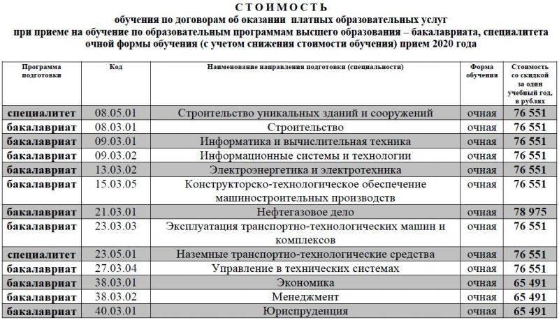Stoimost ochnaya 2020 1